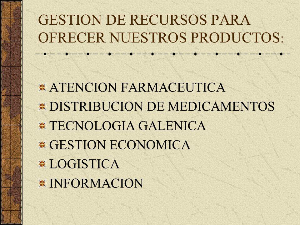 GESTION DE RECURSOS PARA OFRECER NUESTROS PRODUCTOS: