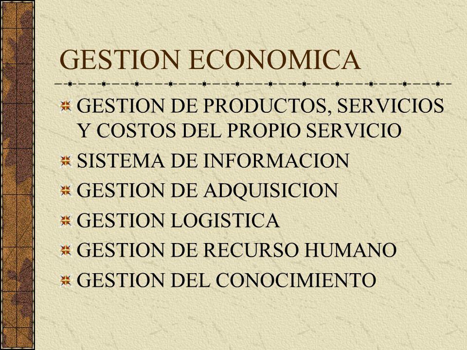 GESTION ECONOMICA GESTION DE PRODUCTOS, SERVICIOS Y COSTOS DEL PROPIO SERVICIO. SISTEMA DE INFORMACION.