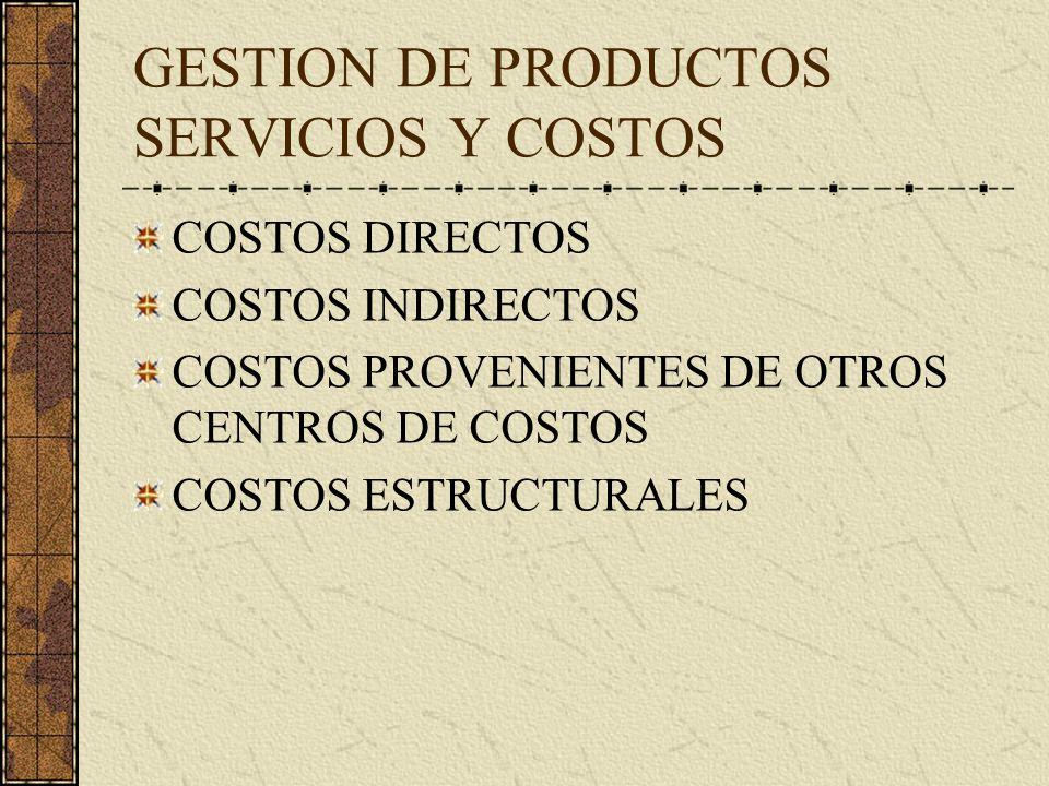 GESTION DE PRODUCTOS SERVICIOS Y COSTOS