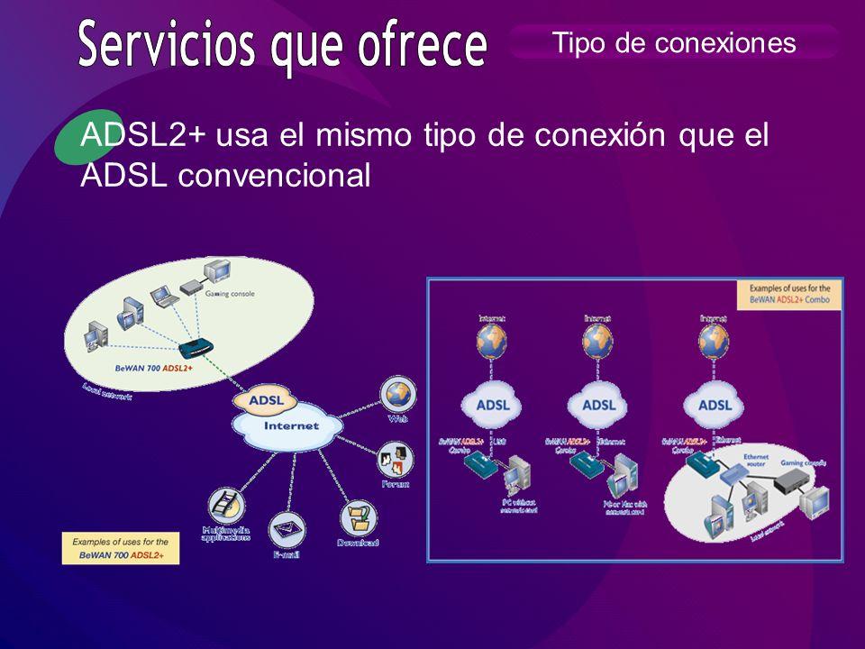 ADSL2+ usa el mismo tipo de conexión que el ADSL convencional