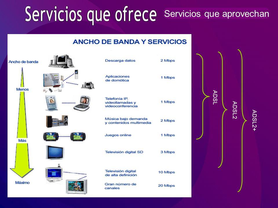 Servicios que aprovechan