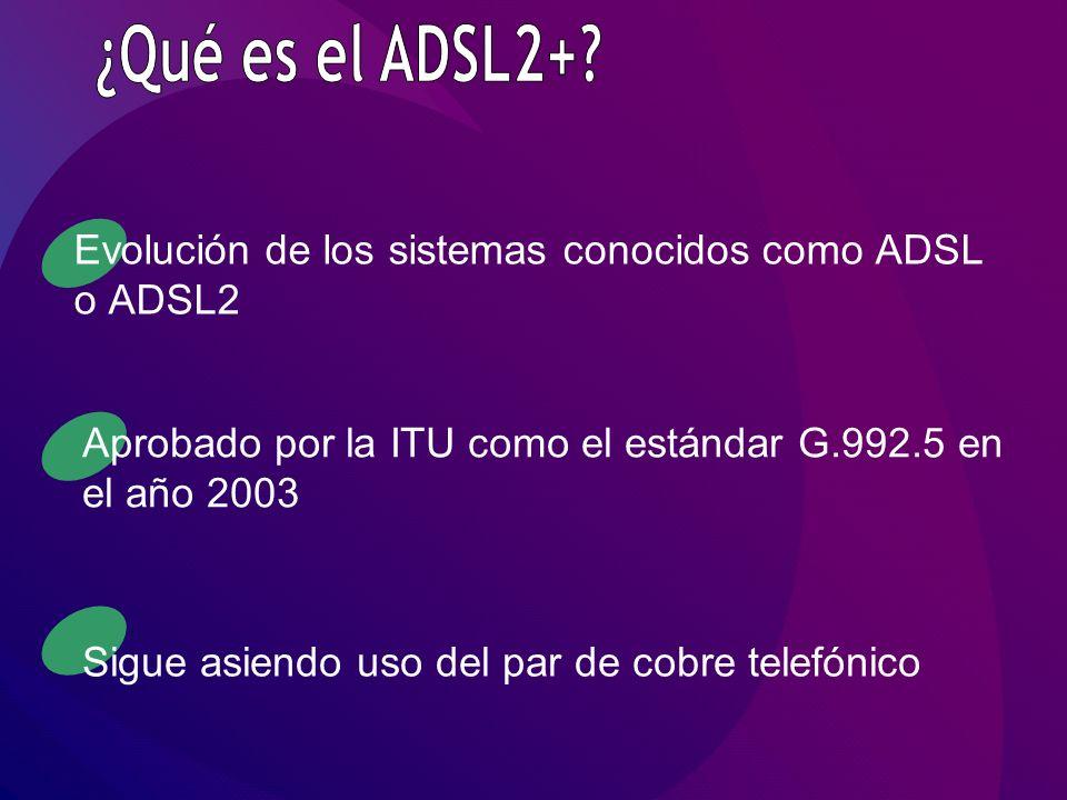 Evolución de los sistemas conocidos como ADSL o ADSL2