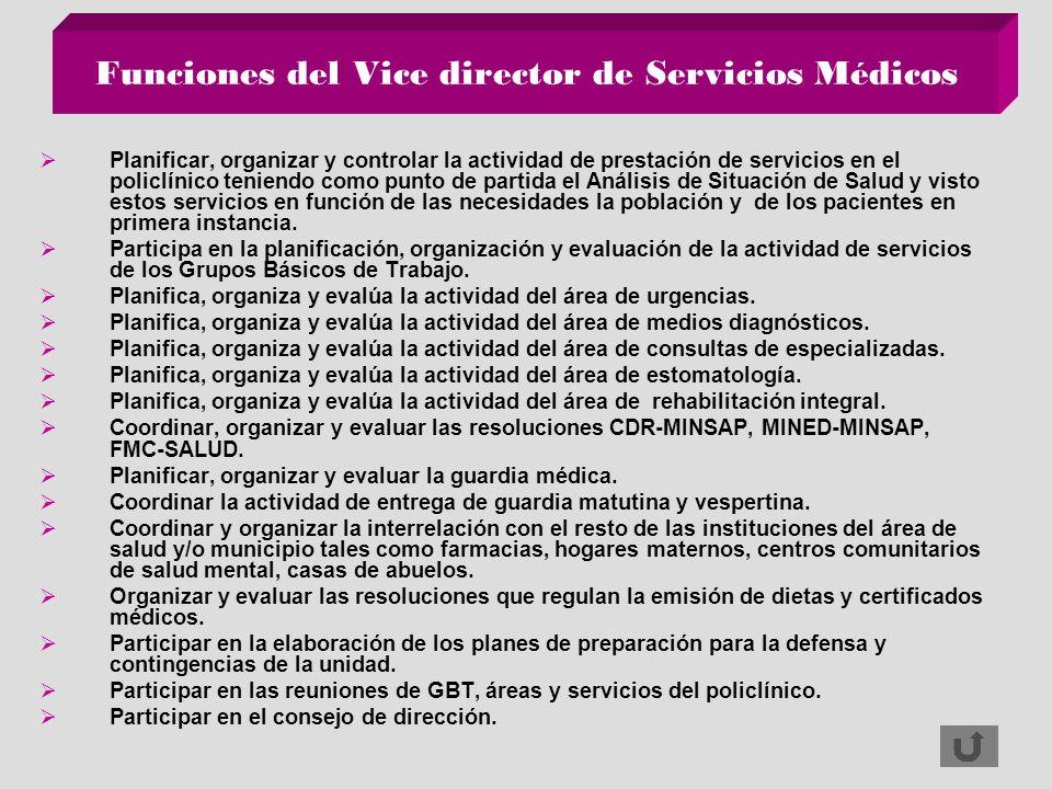 Funciones del Vice director de Servicios Médicos
