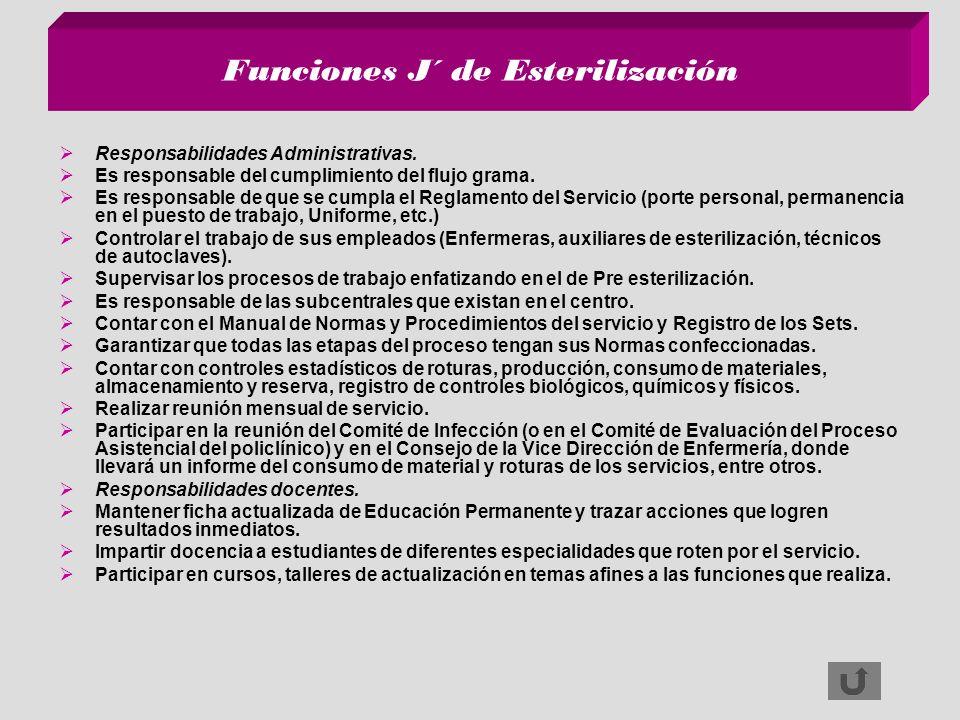 Funciones J´ de Esterilización