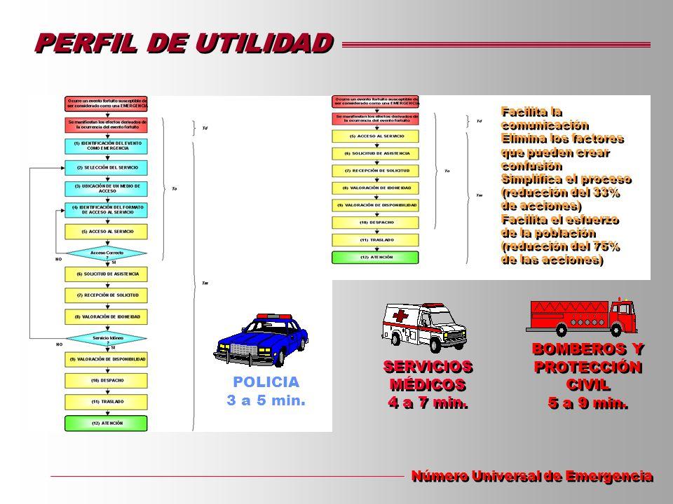 PERFIL DE UTILIDAD BOMBEROS Y PROTECCIÓN CIVIL 5 a 9 min.
