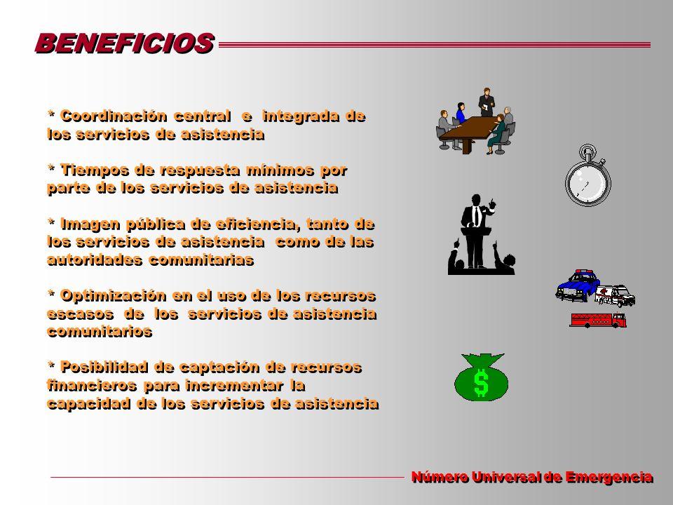 BENEFICIOS * Coordinación central e integrada de los servicios de asistencia.