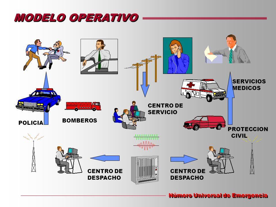 MODELO OPERATIVO SERVICIOS MEDICOS CENTRO DE SERVICIO BOMBEROS POLICIA