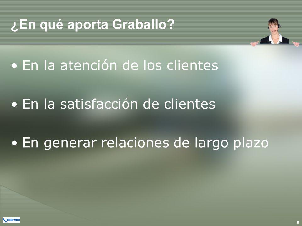 ¿En qué aporta Graballo