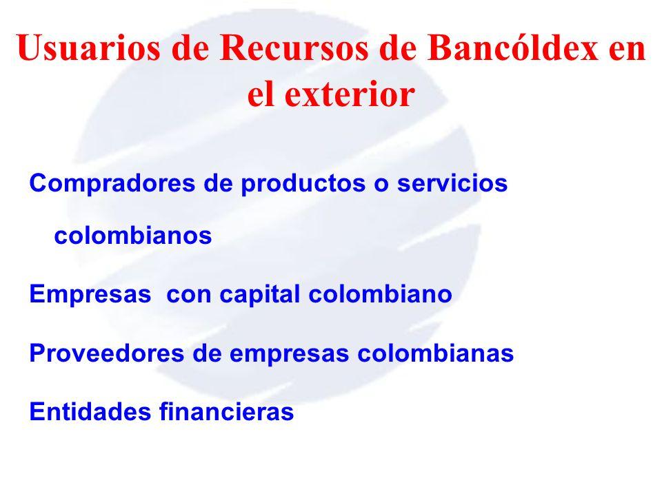 Usuarios de Recursos de Bancóldex en el exterior