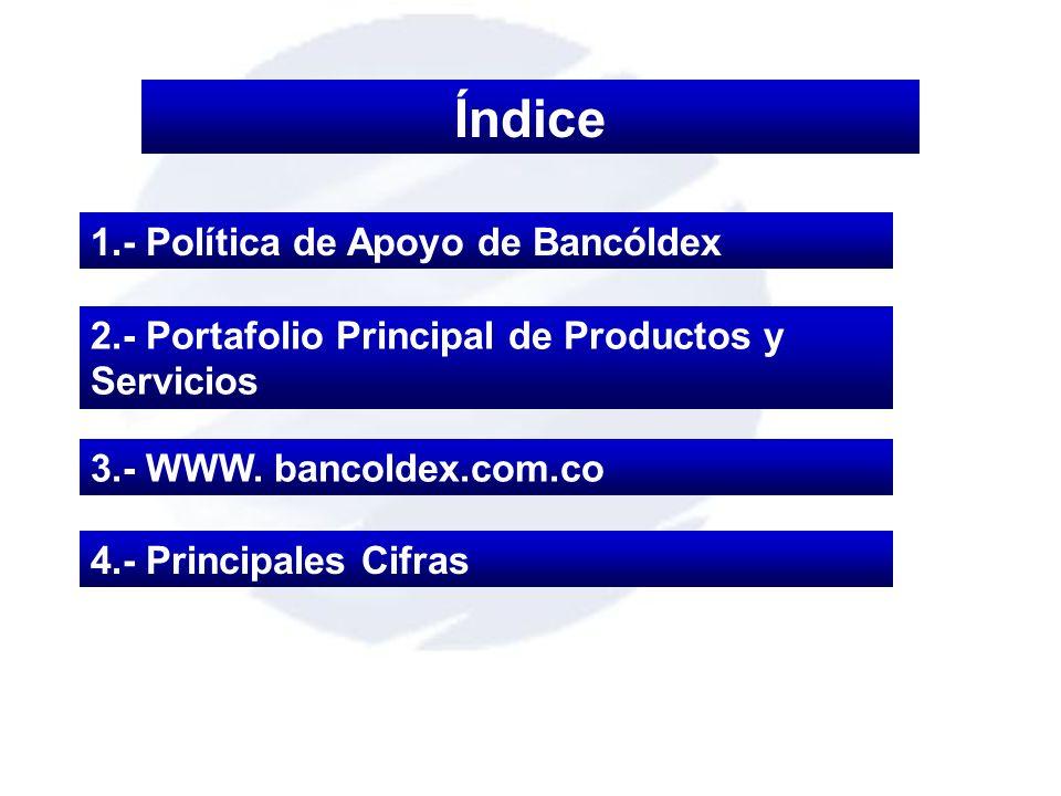 Índice 1.- Política de Apoyo de Bancóldex