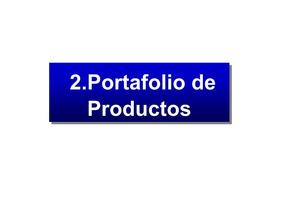 2.Portafolio de Productos