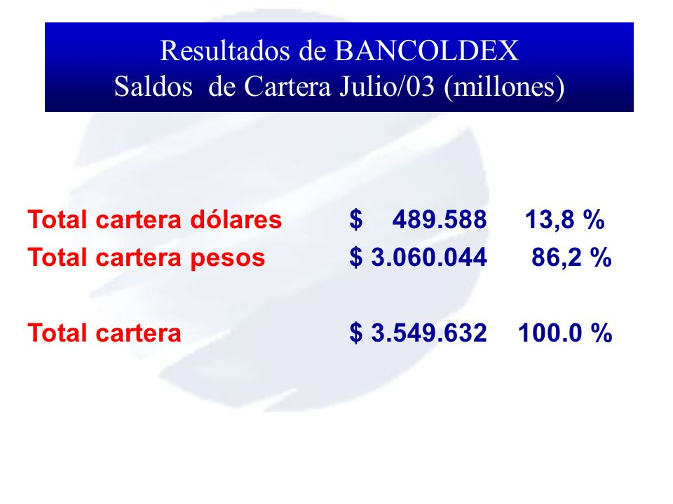 Resultados de BANCOLDEX Saldos de Cartera Julio/03 (millones)