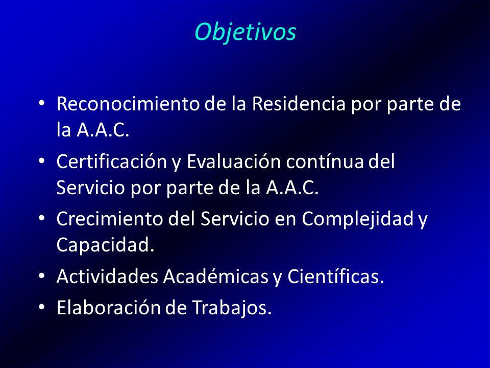 Objetivos Reconocimiento de la Residencia por parte de la A.A.C.