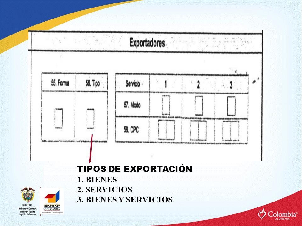 TIPOS DE EXPORTACIÓN 1. BIENES 2. SERVICIOS 3. BIENES Y SERVICIOS