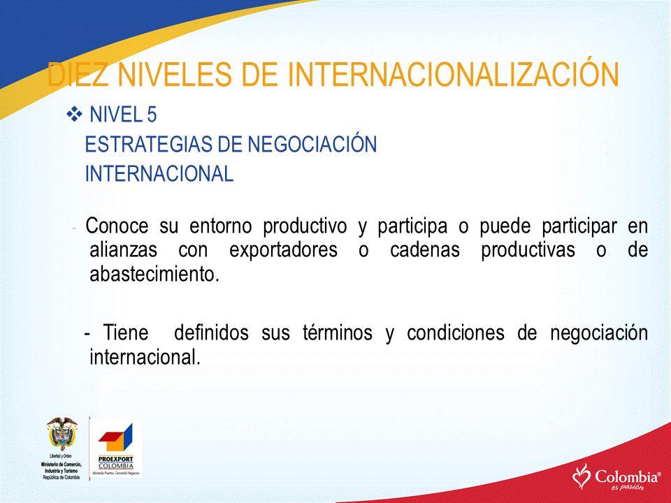 DIEZ NIVELES DE INTERNACIONALIZACIÓN