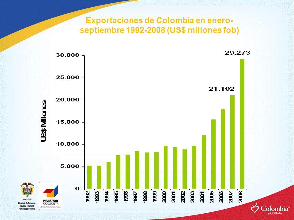 Exportaciones de Colombia en enero-septiembre 1992-2008 (US$ millones fob)