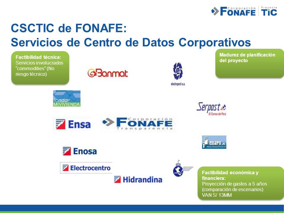 CSCTIC de FONAFE: Servicios de Centro de Datos Corporativos