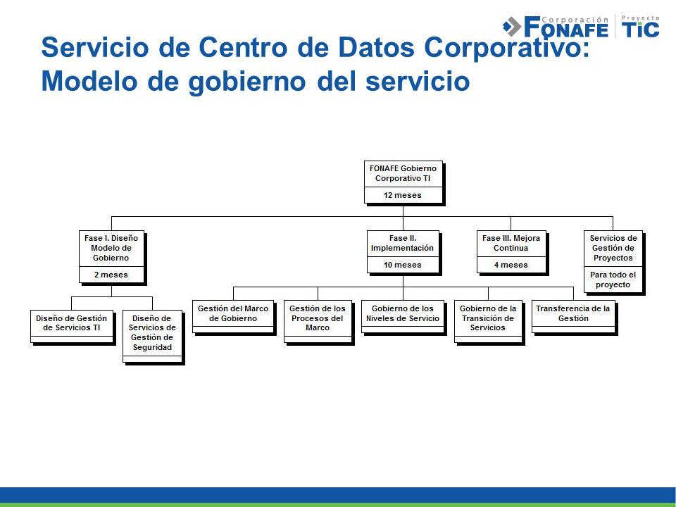 Servicio de Centro de Datos Corporativo: Modelo de gobierno del servicio