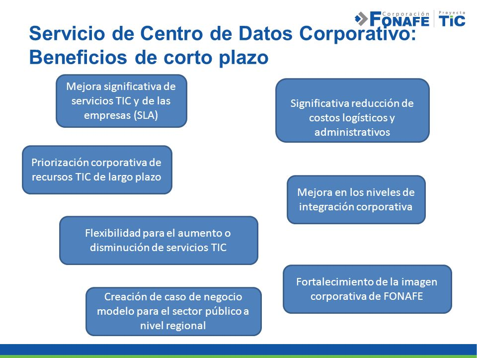 Servicio de Centro de Datos Corporativo: Beneficios de corto plazo