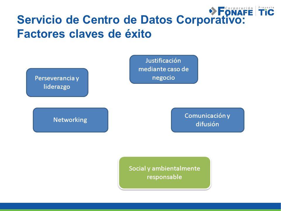 Servicio de Centro de Datos Corporativo: Factores claves de éxito