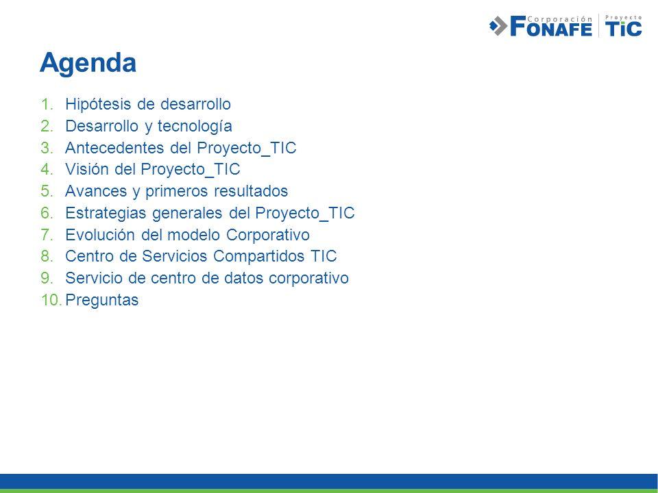 Agenda Hipótesis de desarrollo Desarrollo y tecnología