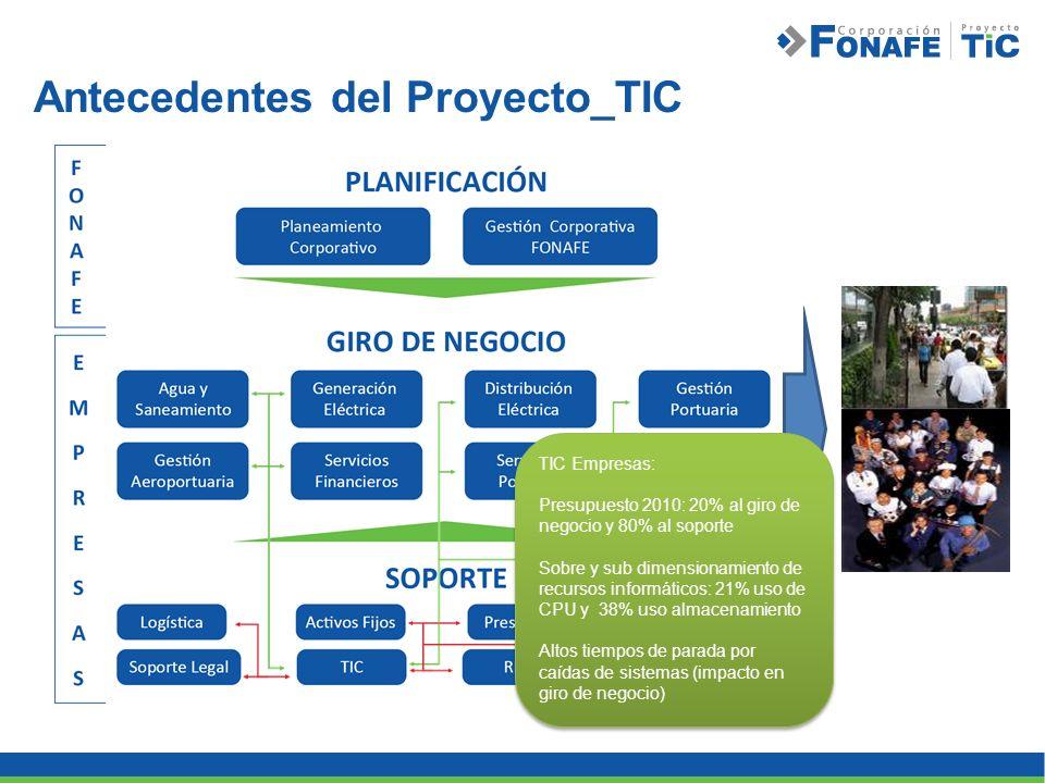 Antecedentes del Proyecto_TIC