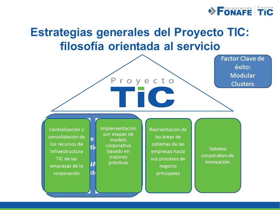 Centros de Servicios Compartidos TIC: