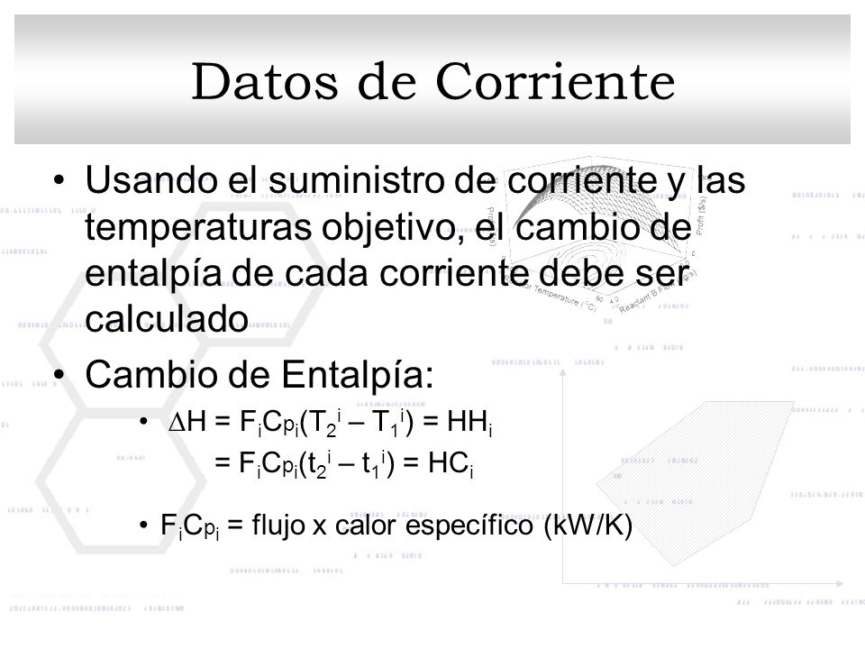 Datos de Corriente Usando el suministro de corriente y las temperaturas objetivo, el cambio de entalpía de cada corriente debe ser calculado.