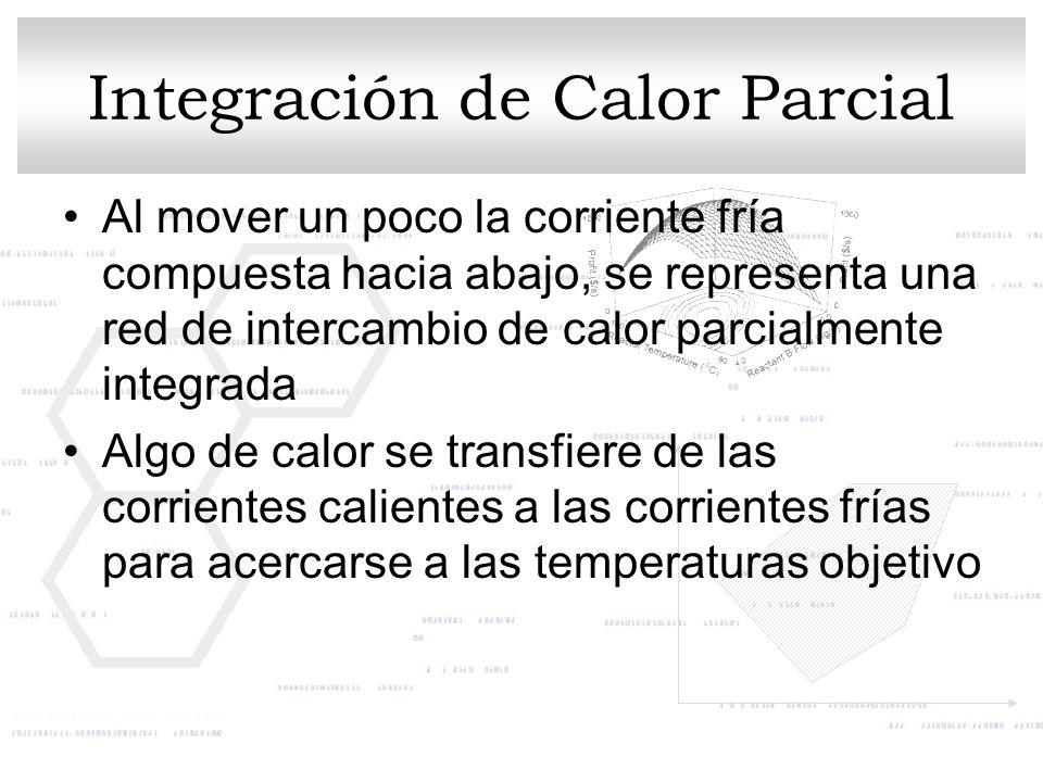 Integración de Calor Parcial