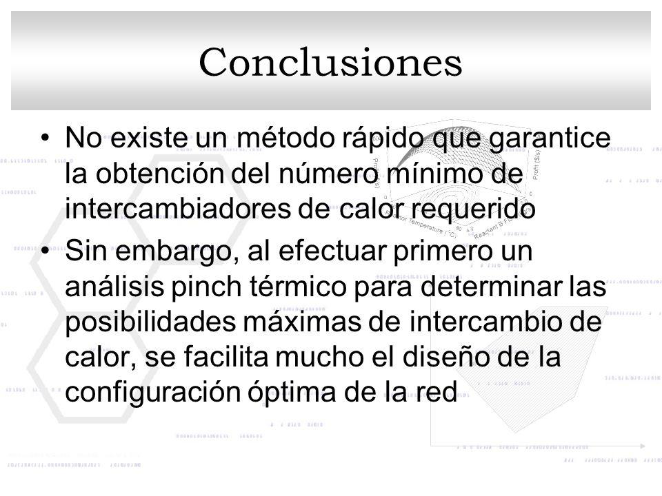 Conclusiones No existe un método rápido que garantice la obtención del número mínimo de intercambiadores de calor requerido.