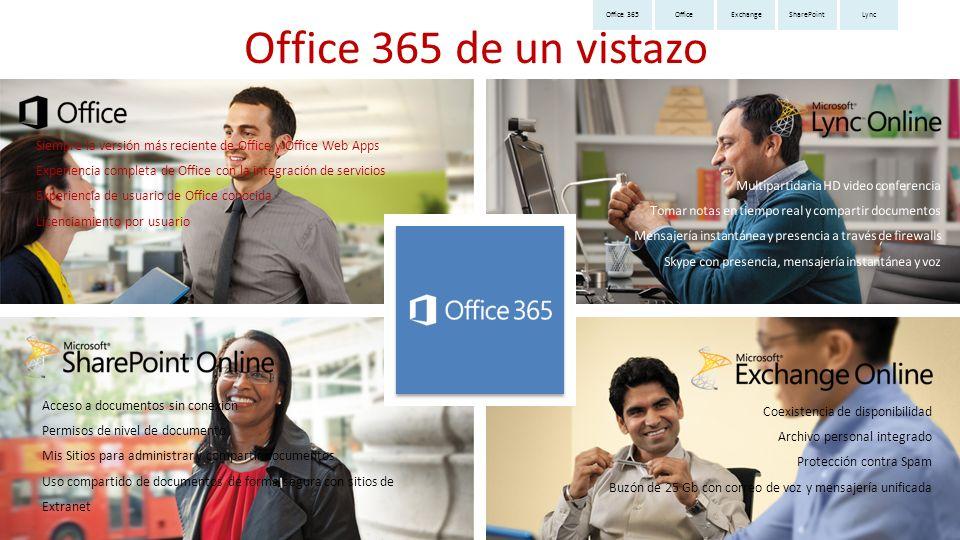 2/10/2012 Office 365. Office. Exchange. SharePoint. Lync. Office 365 de un vistazo. Siempre la versión más reciente de Office y Office Web Apps.
