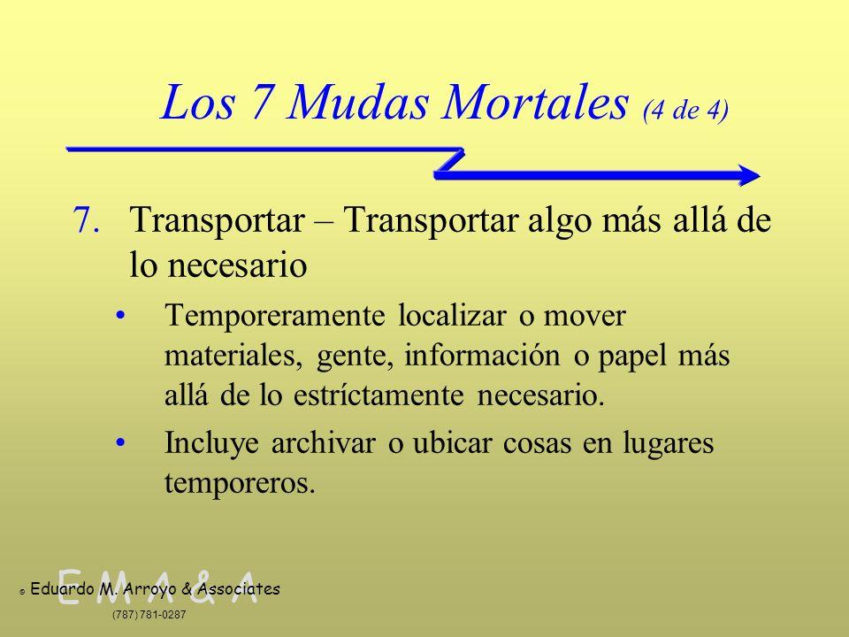 Los 7 Mudas Mortales (4 de 4)