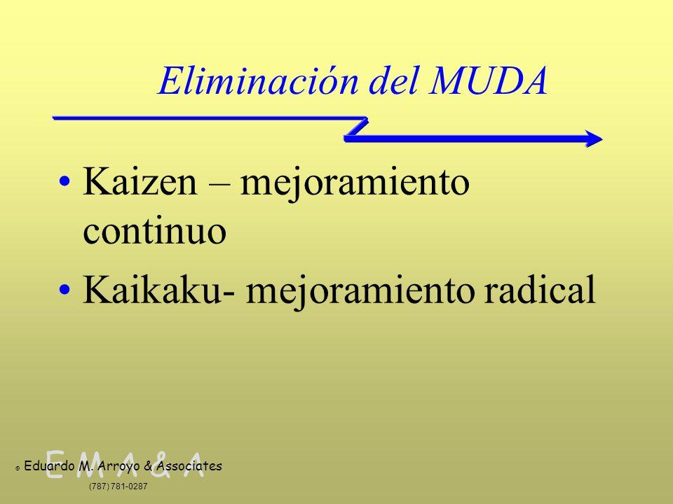 Eliminación del MUDA Kaizen – mejoramiento continuo Kaikaku- mejoramiento radical