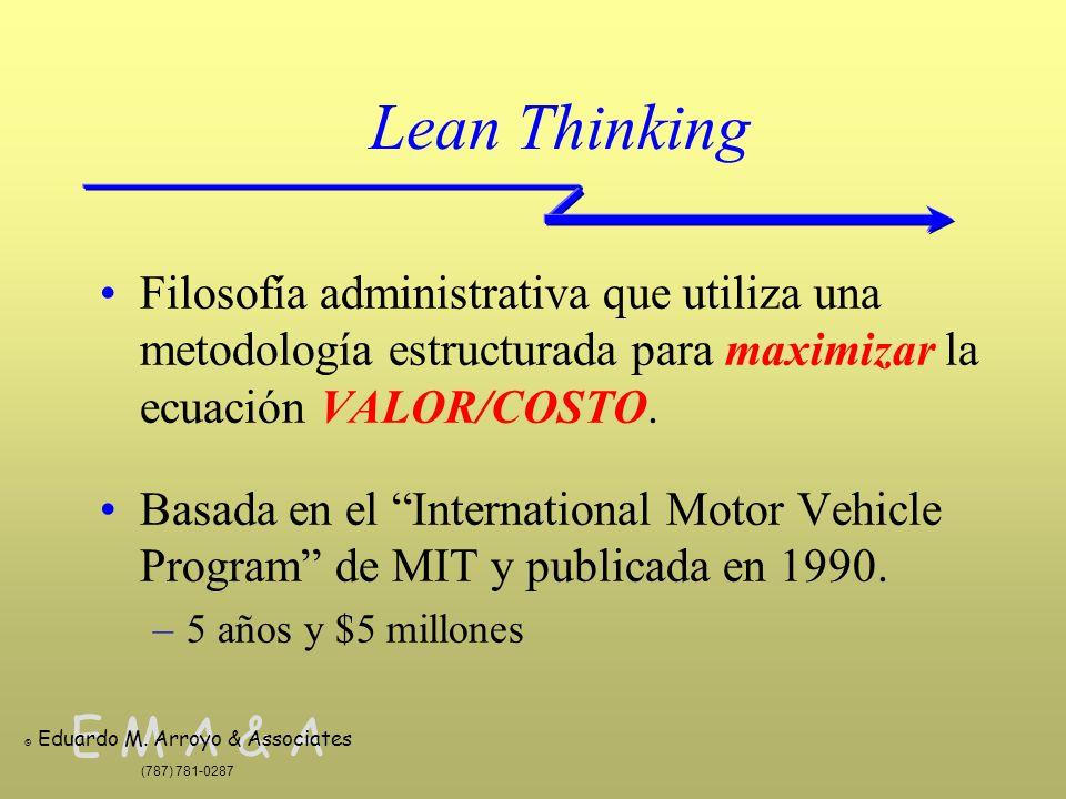 Lean Thinking Filosofía administrativa que utiliza una metodología estructurada para maximizar la ecuación VALOR/COSTO.