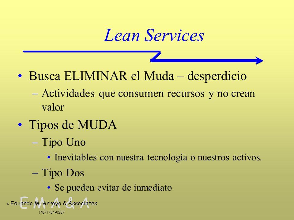 Lean Services Busca ELIMINAR el Muda – desperdicio Tipos de MUDA