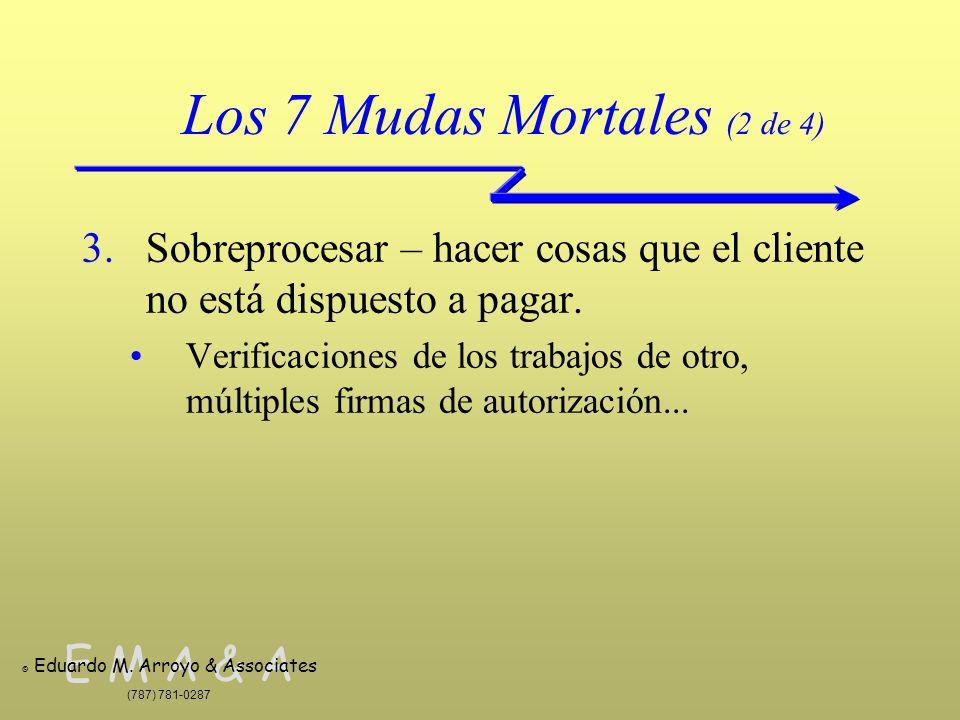 Los 7 Mudas Mortales (2 de 4)
