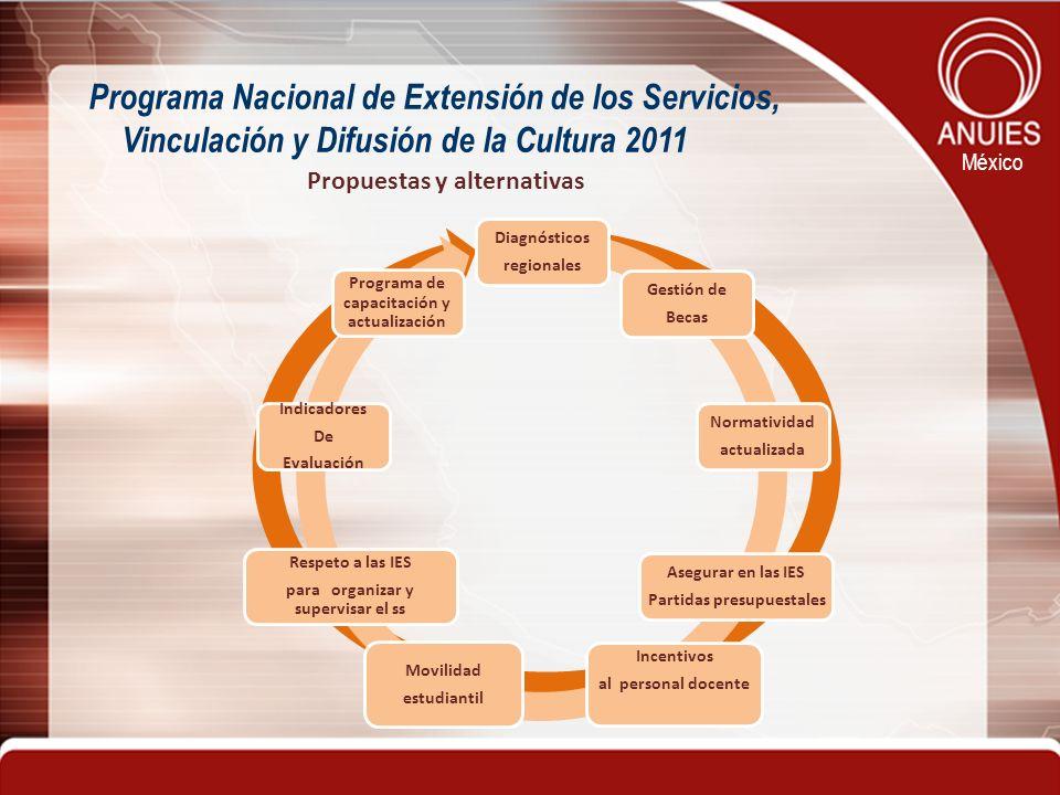 Programa Nacional de Extensión de los Servicios, Vinculación y Difusión de la Cultura 2011
