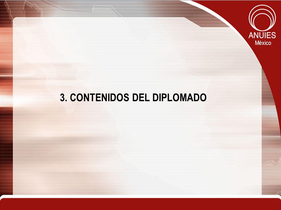 3. CONTENIDOS DEL DIPLOMADO