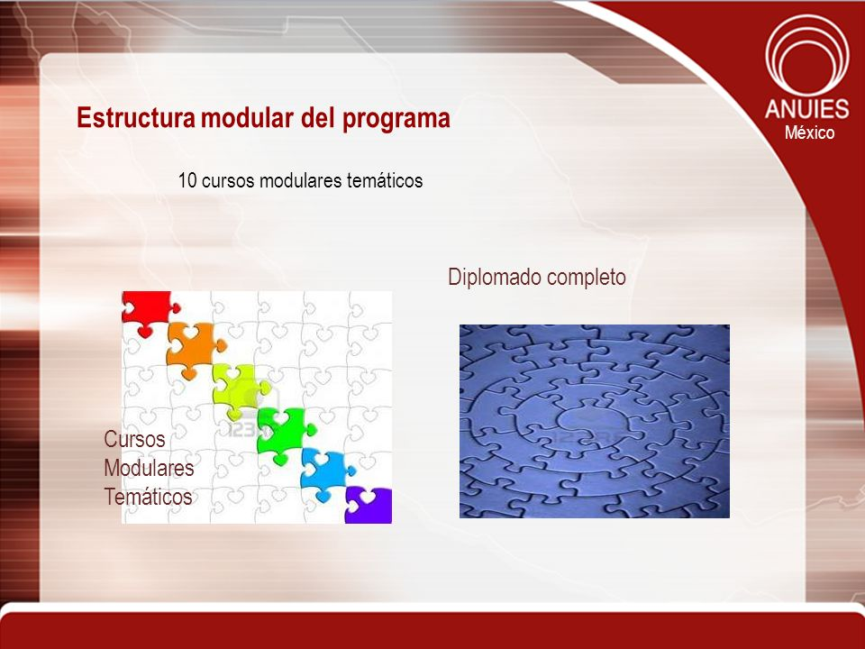 Estructura modular del programa