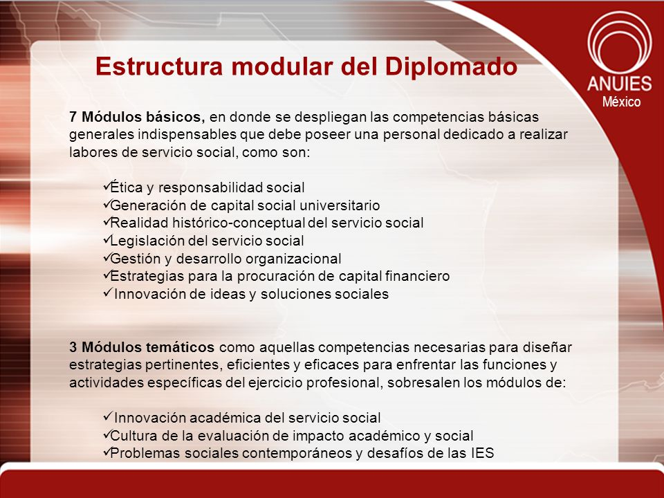Estructura modular del Diplomado