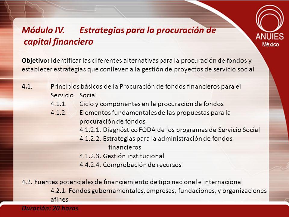 Módulo IV. Estrategias para la procuración de capital financiero