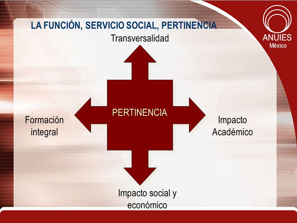 Impacto social y económico