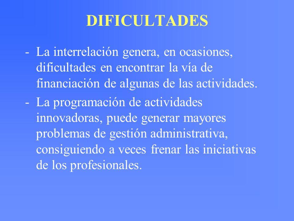 DIFICULTADES La interrelación genera, en ocasiones, dificultades en encontrar la vía de financiación de algunas de las actividades.