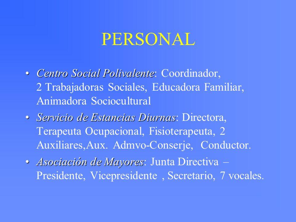 PERSONAL Centro Social Polivalente: Coordinador, 2 Trabajadoras Sociales, Educadora Familiar, Animadora Sociocultural.