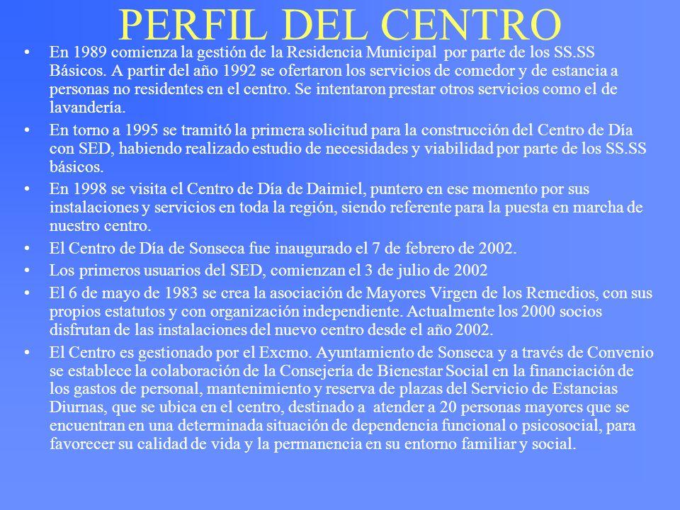 PERFIL DEL CENTRO