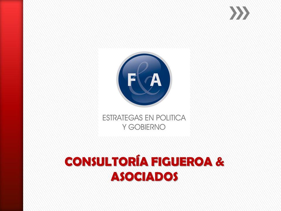 CONSULTORÍA FIGUEROA & ASOCIADOS