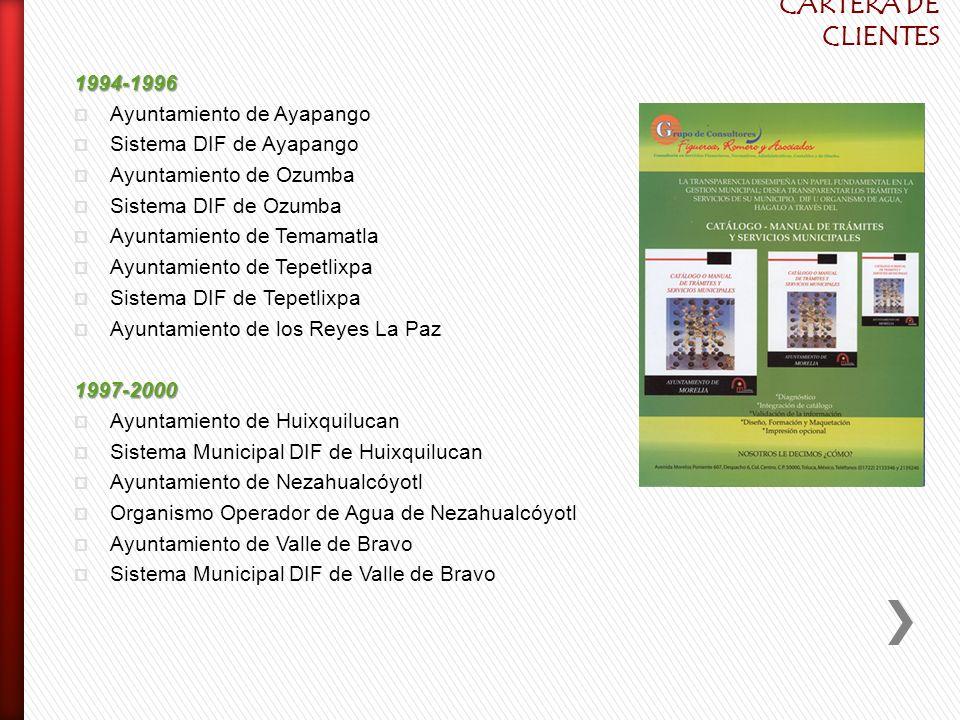 CARTERA DE CLIENTES 1994-1996 Ayuntamiento de Ayapango