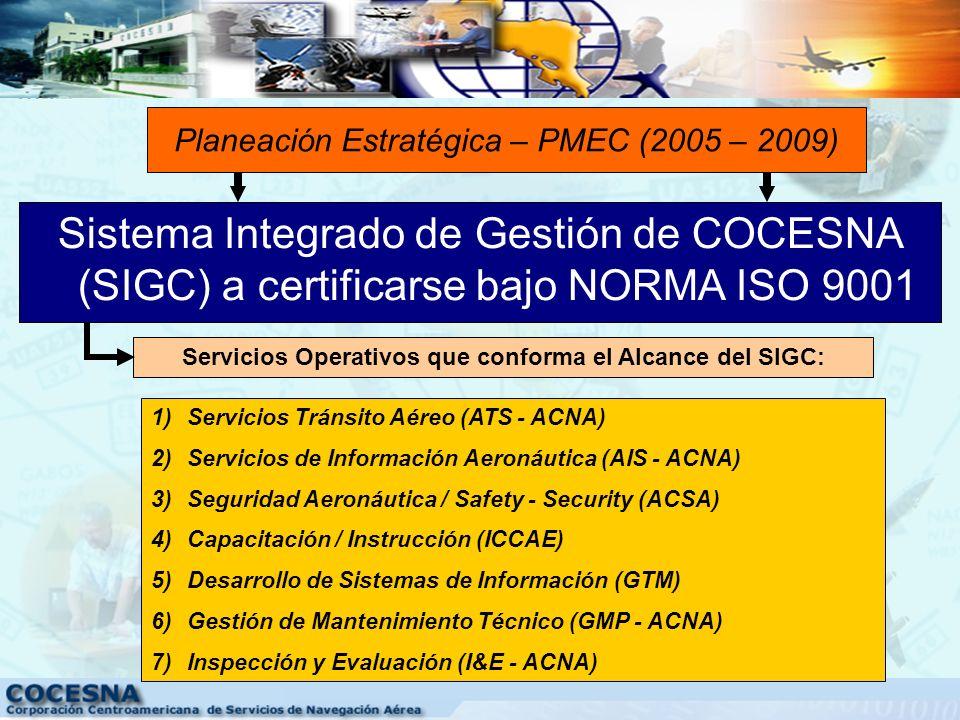 Servicios Operativos que conforma el Alcance del SIGC: