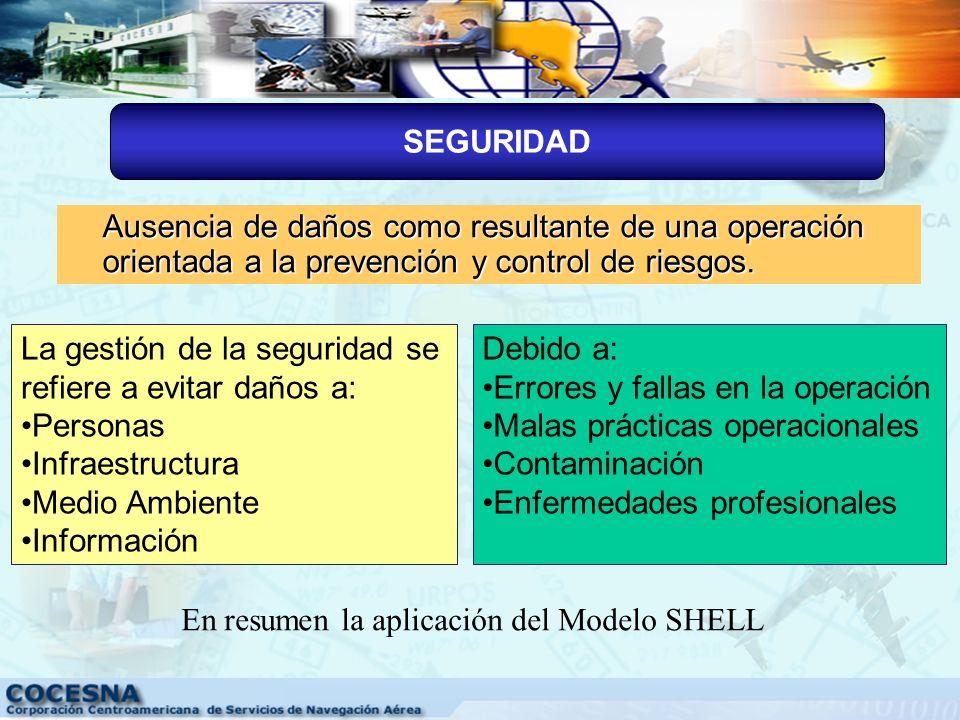 En resumen la aplicación del Modelo SHELL