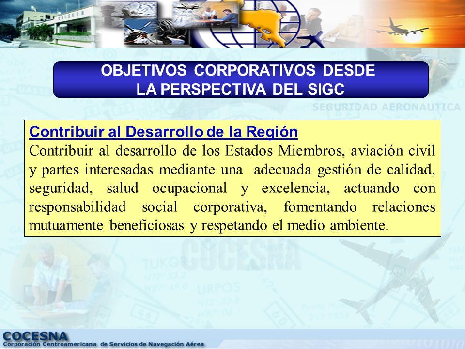 OBJETIVOS CORPORATIVOS DESDE LA PERSPECTIVA DEL SIGC